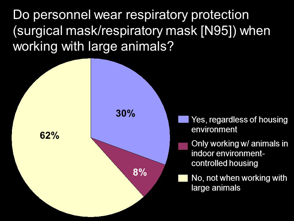 Do personnel wear respiratory protection (surgical mask/respiratory mask [N95]) when working with large animals